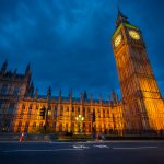 Military Attractions in London